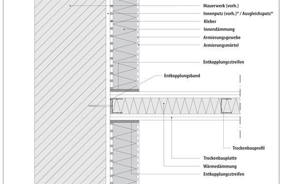 technische Zeichnung von einer Trockenbauwand