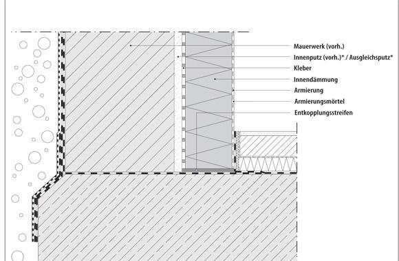 technische Zeichnung von einem Fundament