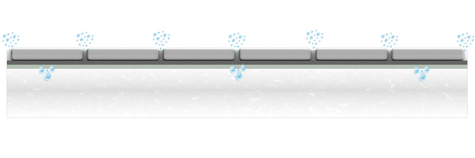 Bei kleinformatigen Fliesen ist die für den Trocknungsprozess des Fliesenklebers zur Verfügung stehende Fugenfläche um einiges größer, das Risiko einer Ettringitbildung somit reduziert. Trotzdem empfiehlt sich auch hier, dichte Grundierungen und/oder schnellabbindende Produkte zu verwenden.