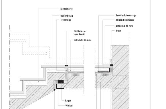 technische Zeichnung von einer Treppenstufen