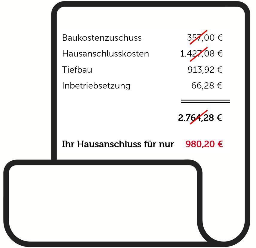 Modellrechnung Standard-Hausanschluss