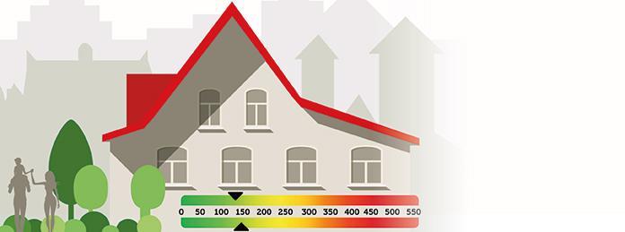 Grafik: Haus mit Skala zum Energieausweis