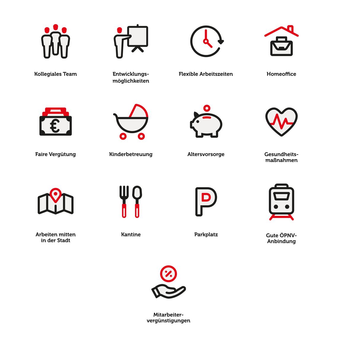 Benefits für Mitarbeitende im Überblick