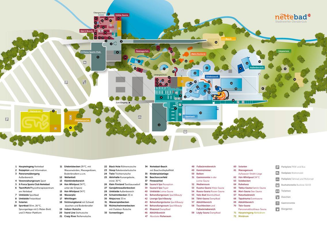 Lageplan der Erlebniswelt des Nettebades