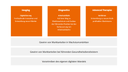 Investor Relations Strategy 2025
