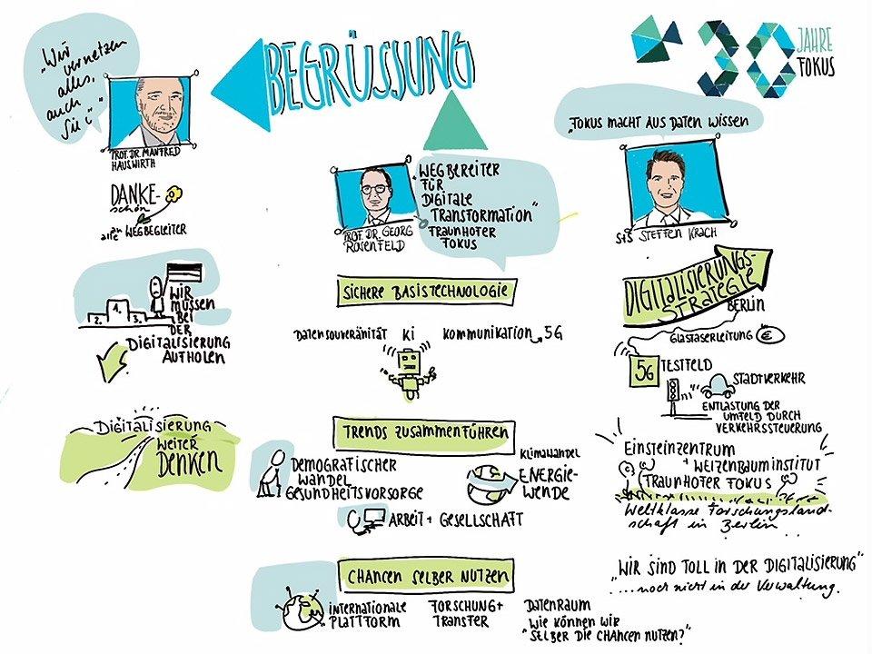01 Begrüßung FOKUS 30 Jahre Konferenz