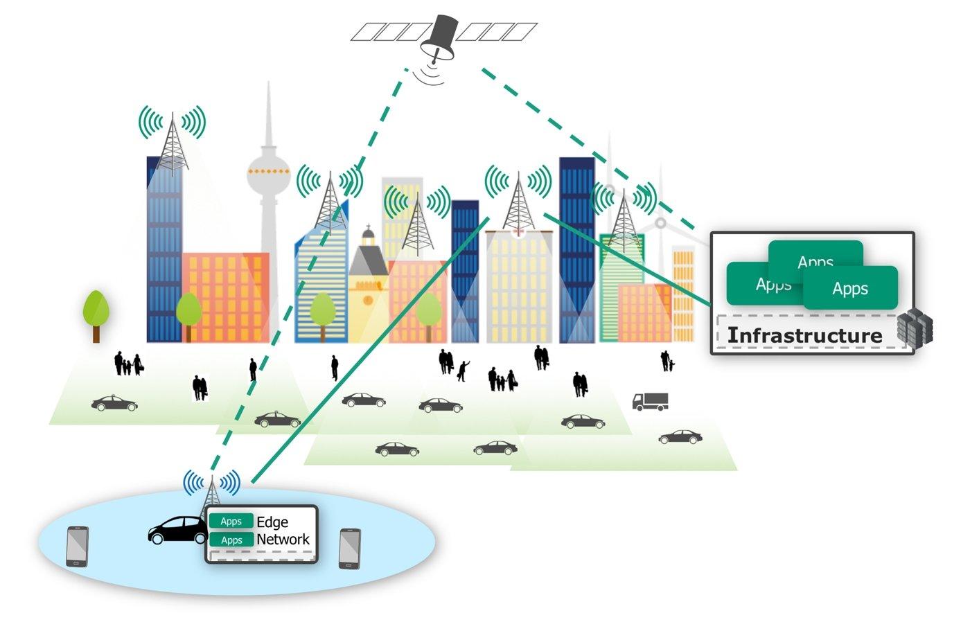 Satellite Networks