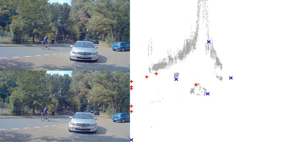 KameRad-Projekt Sensordaten