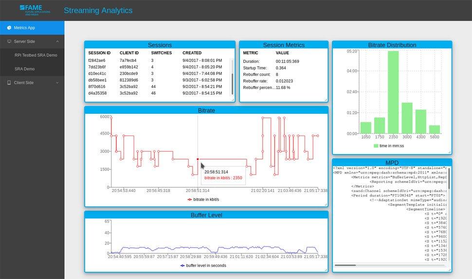 Fraunhofer FOKUS FAME SAND streaming analytics