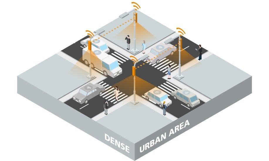 Dense Urban Area