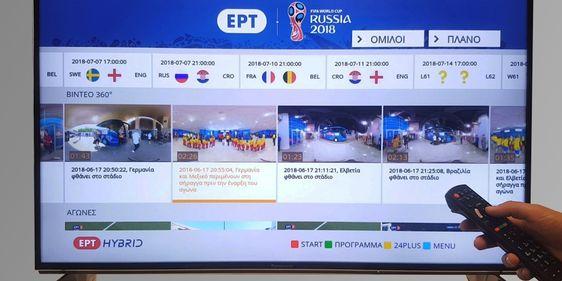 360 Grad Playout Fifa