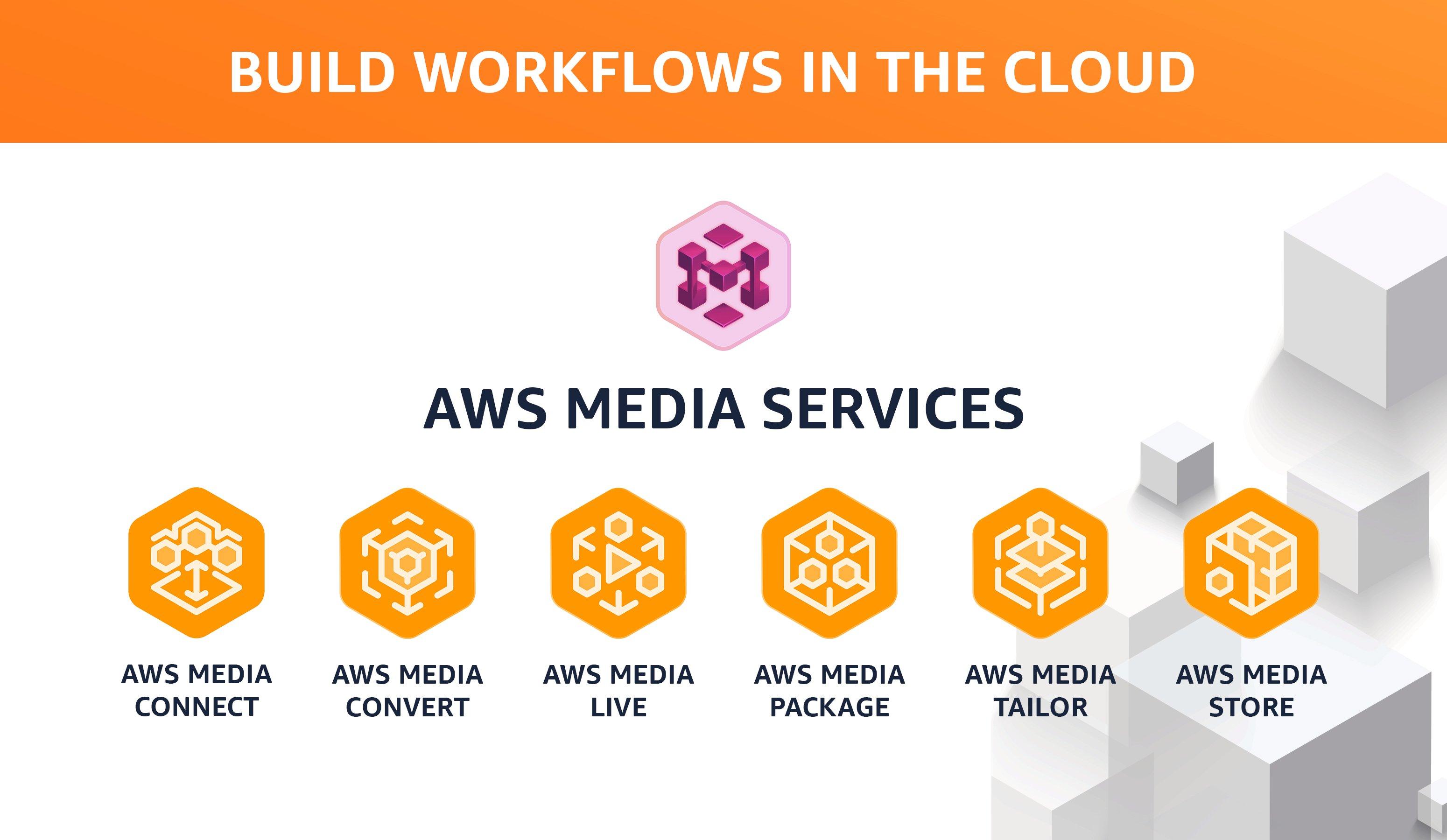 AWS Workflow