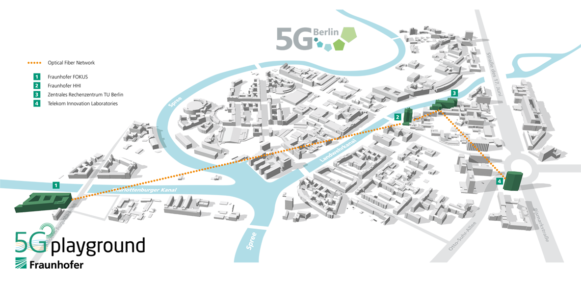 5G Playground enables 5G Berlin