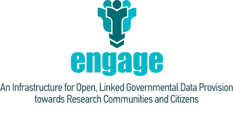 ELAN Projekte Engage Logo