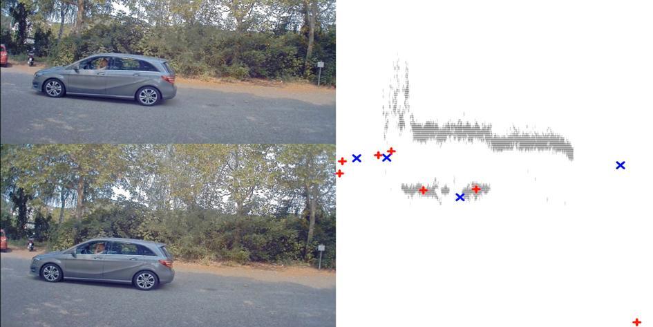 Datenverarbeitung und Visualisierung im KameRad Projekt