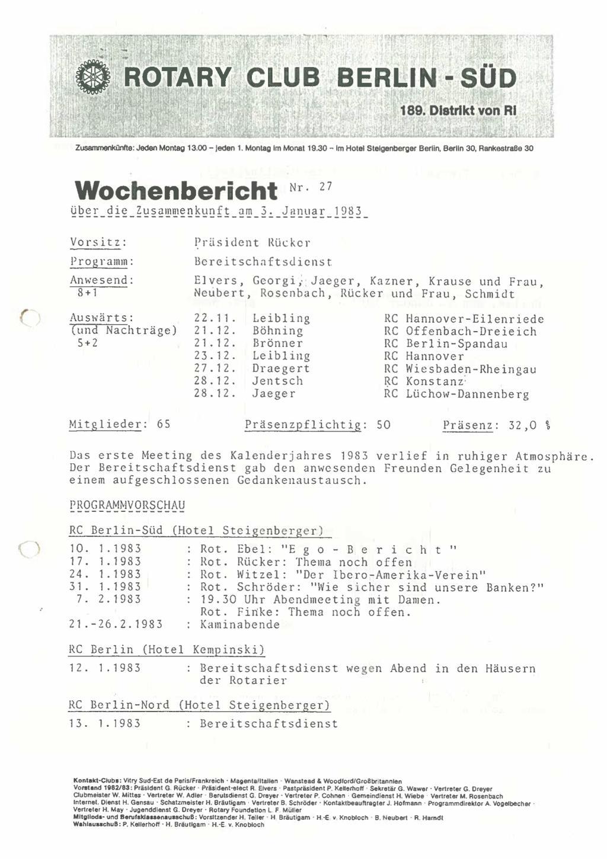Wochenberichte von 1983