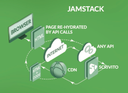 JAMstack diagram