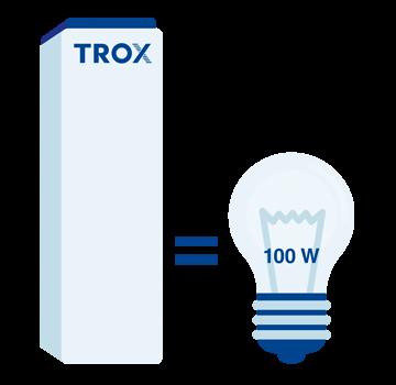 Illustration TROX LUFTREINIGER niedriger Stromverbrauch