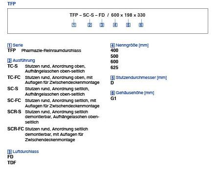 large_tab4_Serie TFP