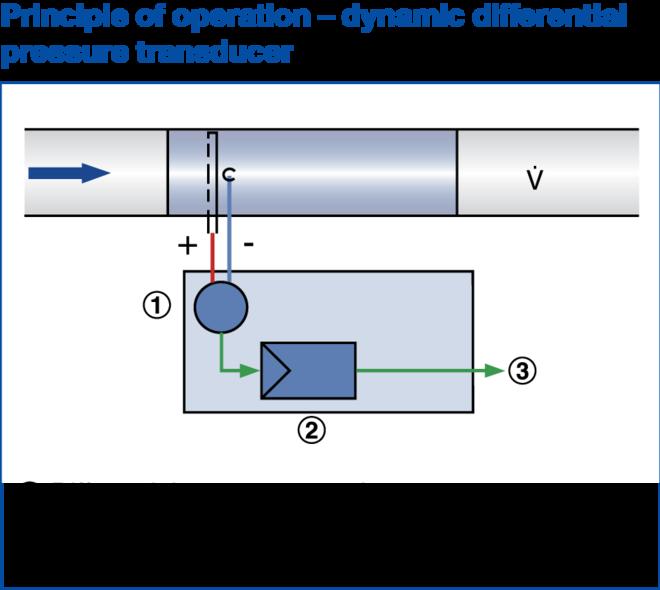 dynamic_pressure
