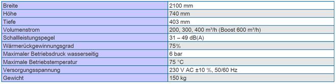 SA-B-HV-Technische-Daten
