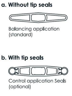Type SLC Opposed Blade Damper