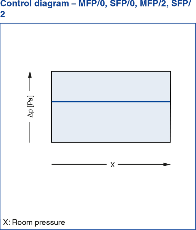 Schaltplan Multicar M25 Download