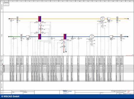Automationsschema