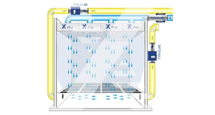 Turbulenzarme Verdrängungsströmung (TAV) für Microelektronische Prozesse