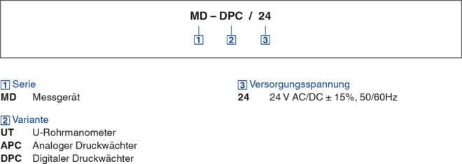 Trox Druckwächter M536 AC-3 5264 neu