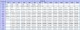 FK2-EU mit Schmelzlot Gewicht [kg] für Gehäuselänge L = 305 [mm]/L = 500 [mm]