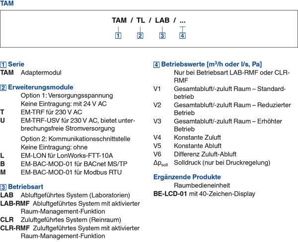 large_tab4_Serie TAM