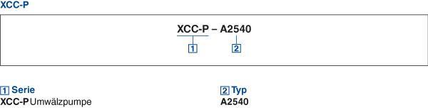 XCC-P
