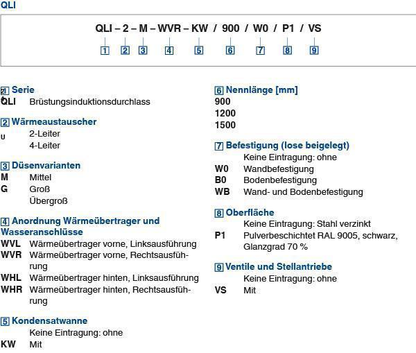 large_tab5_Serie QLI