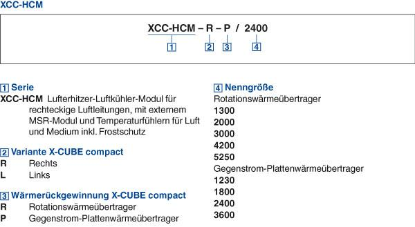 XCC-HCM