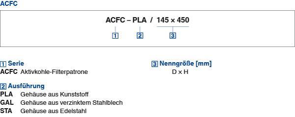 large_tab3_Serie ACFC