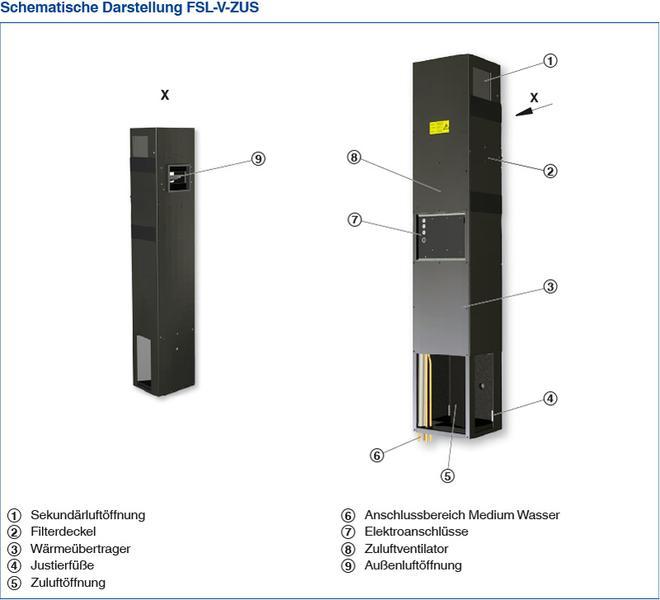 large_tab1_Serie FSL-V-ZAB