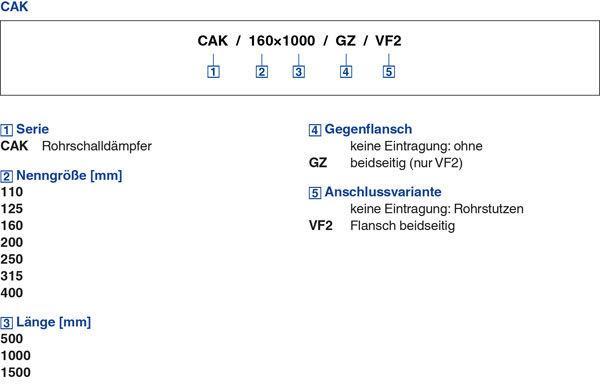 large_tab3_Serie CAK