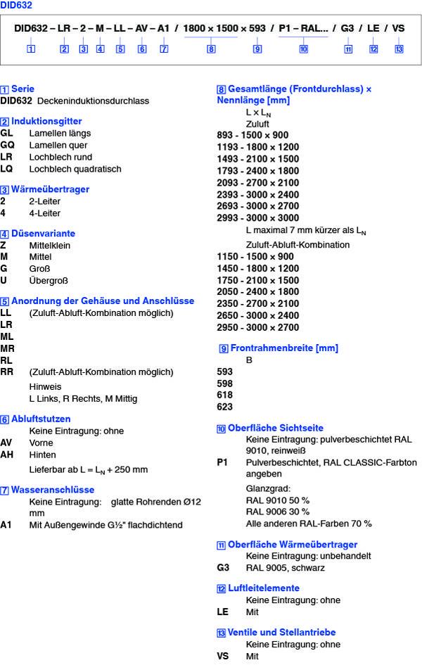 large_tab5_Serie DID 632