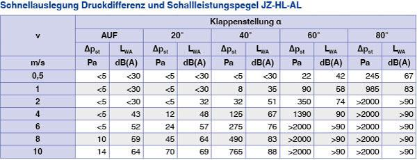 large_tab3_Serie JZ luftdicht