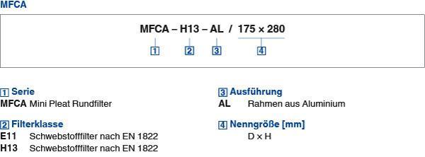 large_tab3_Serie MFCA