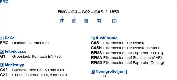 large_tab3_Serie FMC