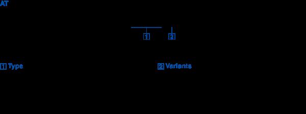 adjustment_devices