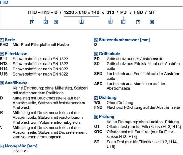 large_tab3_Serie FHD