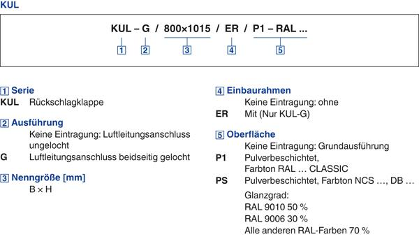 large_tab5_Serie KUL