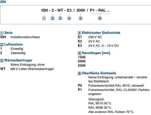 large_tab5_Serie IDH