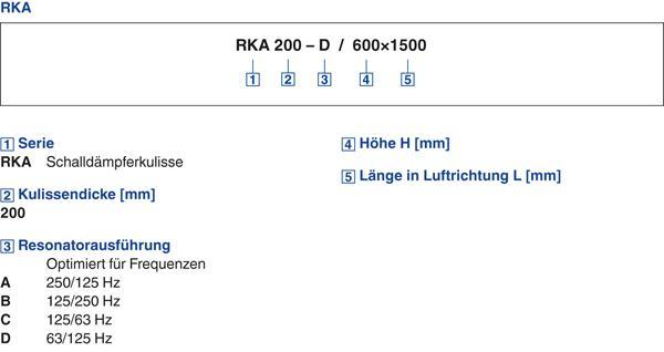 large_tab5_Serie RKA