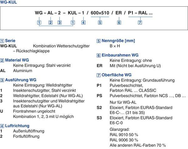 large_tab4_Serie WG-KUL