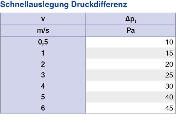 large_tab3_Serie KUL