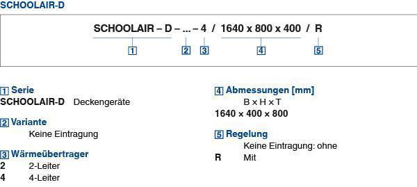 large_tab5_Serie SCHOOLAIR-D